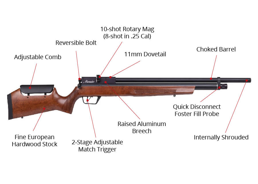 benjamin marauder wood stock diagram