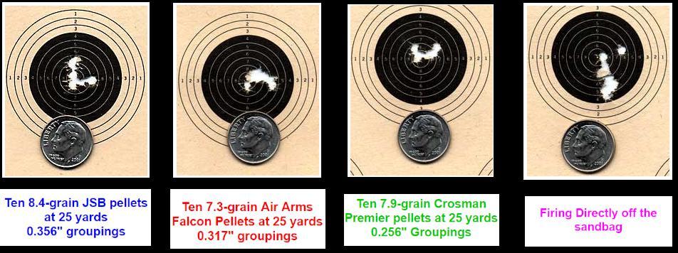 Air Arms proSport